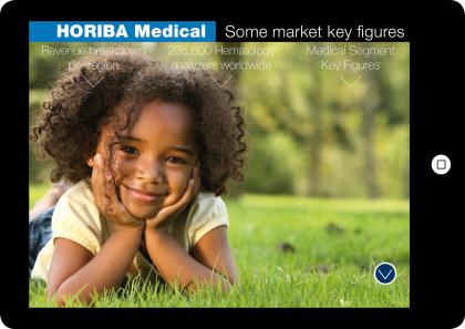 screen- application digitale - Horiba